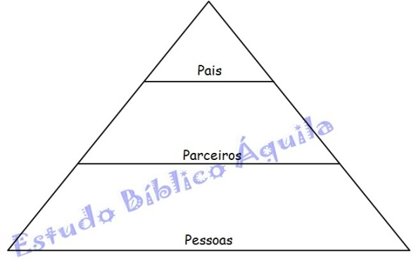 piramidefamilia