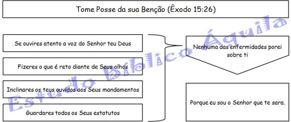 Exodo 15e26